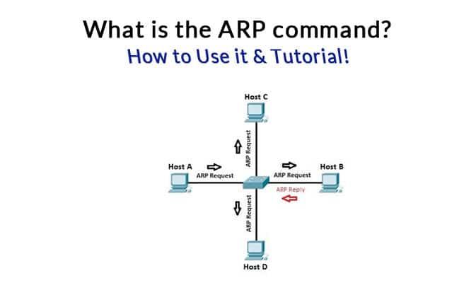 ARP command